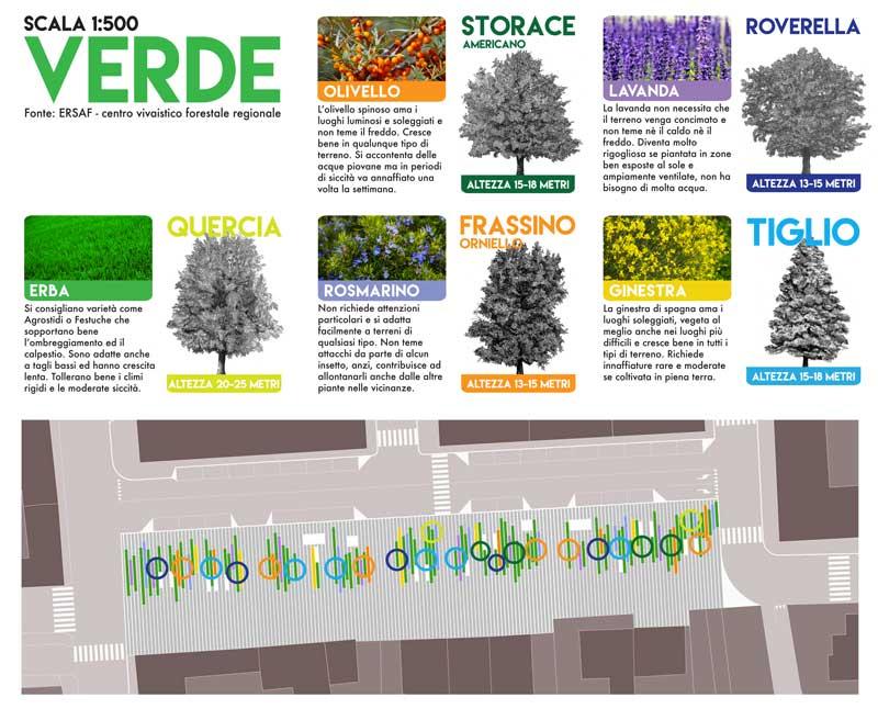 concorso architettura riqualificazione bergamo dettaglio verde
